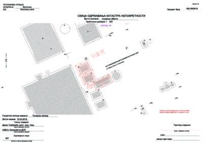 Skica odrzavanja katastar nepokretnosti TE KOSTOLAC